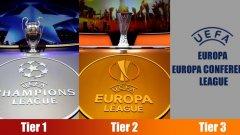 Какво означава създаването на новия турнир на УЕФА - Лига на Конференциите, за българските отбори?