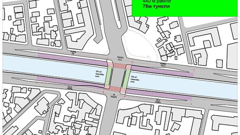 Най-сериозният довод срещу това решение бе: къде ще поместим липите и кестените, които репликират Борисовата градина и стълбовете на трамвая?
