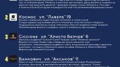Ресторантите на София - една селекция на Webcafe