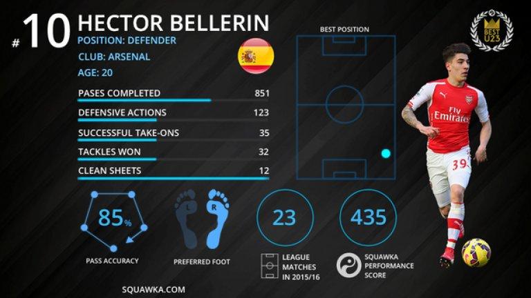 """№10: Ектор Белерин (Арсенал) – каталанският живец по бързата права за Арсенал Толкова бърз, че подобри рекорда на Тио Уолкът на 40 м със стотна – 4,42 сек. Бързина, поглед върху играта, точност на подаванията и в двете половини на игралното поле. Типичен представител на академията на Барселона, която напусна като 16-годишен. Влезе в тройката на тазгодишната класация за """"Златно момче"""".  Следващият... Дани Алвеш."""