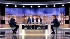 Над 20 милиона души са гледали финалния дебат между Марин льо Пен и Еманюел Макрон