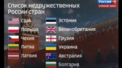 На фона на множеството новини за саботажни операции на ГРУ в Европа, Русия обяви потенциалните си неприятели