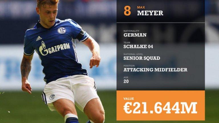 8. Макс Майер, германец, Шалке 04, атакуващ полузащитник, 20 г., 21,644 млн. евро