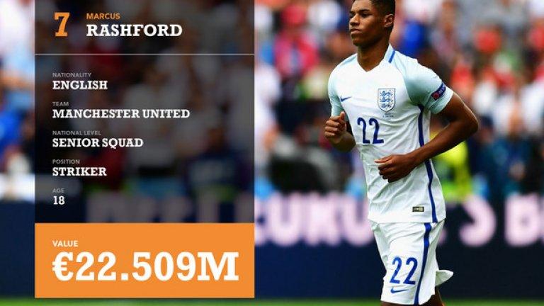 7. Маркъс Рашфорд, англичанин, Манчестър Юнайтед, нападател, 18 г., 22,509 млн. евро