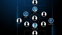 Как изглежда идеалната 11-орка от треньорите на отборите в Шампионската лига като футболисти? Вижте в галерията...