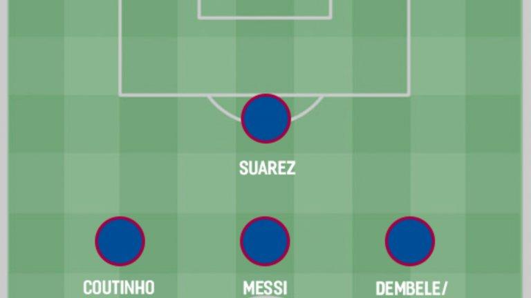 1. Основен вариант  Андрес Иниеста напусна Барселона, а негов реален заместник няма, така че най-подходящата схема за отбора в момента може да се окаже 4-2-3-1. Така Лео Меси ще играе като номер 10, ще е освободен от дефанзивни функции и отново всичко в атака ще се върти около него. Този път обаче, за разлика от миналия сезон, Барса ще може да разчита на повече острота по крилата с присъствието на Малком и окончателното адаптиране на Филипе Коутиньо. Тук Малком ще бъде на своята предпочитана позиция отдясно, а Дембеле, който може да играе и по двата фланга, ще е добър вариант за резерва.