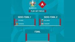 Ако победим Унгария и след това Исландия или Румъния, ще се класираме на Евро 2020