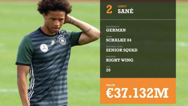 2. Лерой Сане, германец, Шалке 04, дясно крило, 20 г., 37,132 млн. евро