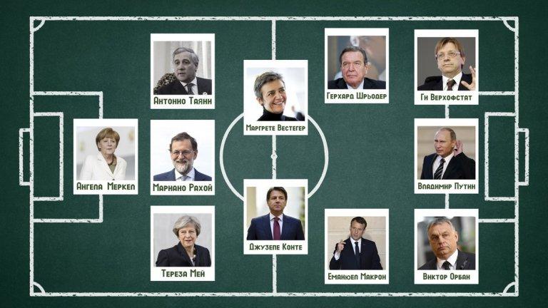 Същото като Съвета на Европа, но поне ще има резултати