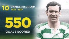 10. Джеймс МакГрори, 550 гола 1922-1937
