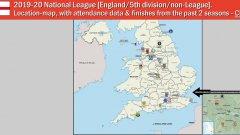 От шестия ешелон надолу в Англия сезонът бе обявен за нулев.