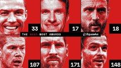 От Роналдо до Меси и Де Бройне: Кой бе по-по-най през 2020-а?