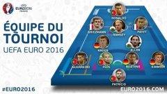 Идеалният отбор на Евро 2016
