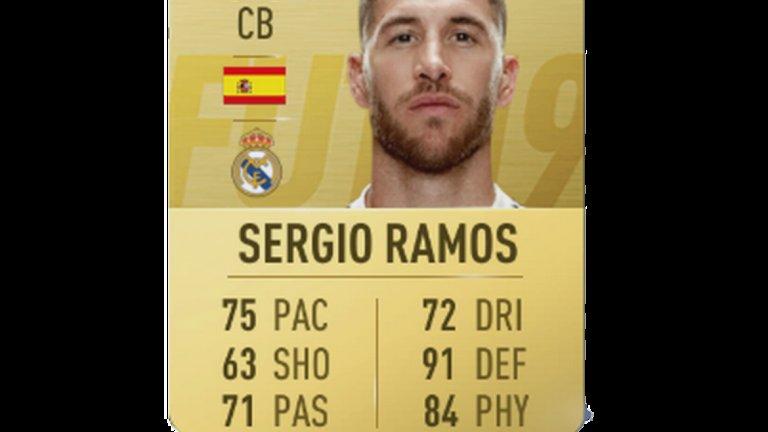 7. Серхио Рамос
