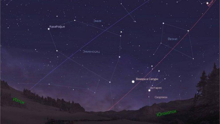 На схемата е показан вида на съединението, както ще може да се види с невъоръжено око, около 06:50 ч. от София - планетите едва ще се различават като два отделни обекта.  Изображение: Национална Астрономическа Обсерватория, БАН