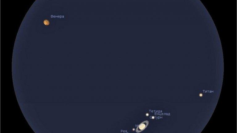 Симулация на явлението, както ще изглежда през мощен телескоп с поле 7.5 градуса, при голямо увеличение. Надписаните обекти около Сатурн са неговите спътници. Бинокъл или зрителна тръба с увеличения 10 до 40 пъти също биха показали явлението в детайли. При увеличение от около 40 пъти пръстенът на Сатурн е вече видим, или поне планетата изглежда като елипсовиден обект заради него.  Изображение: Национална Астрономическа Обсерватория, БАН