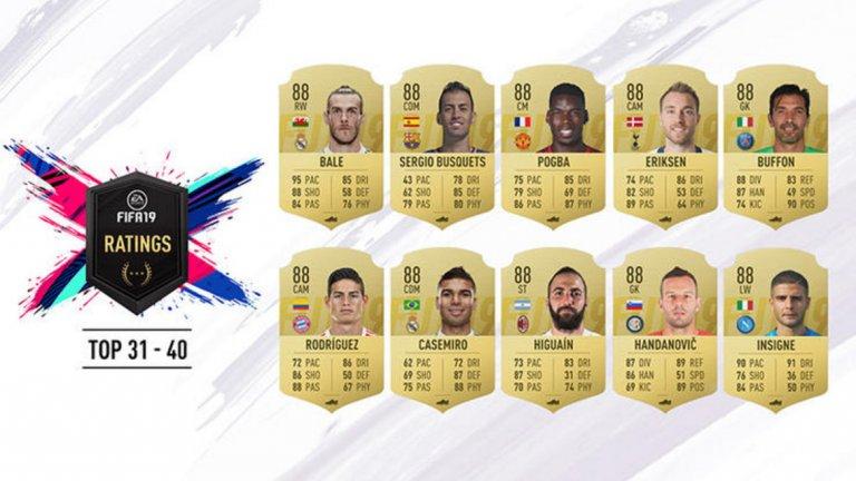 Местата от 31-о до 40-о. Тук е Гонсало Игуаин, който вече е едва 38-и, а във FIFA 18 беше в топ 10