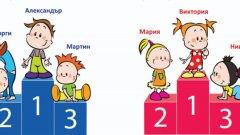 Според данните на Националния стастически институт (НСИ) сред най-предпочитаните имена за новородените момчета са още Георги и Мартин, а за момичета - Мария и Никол.