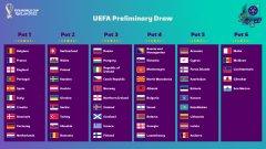 Ще ни теглят четвърти в жребия за квалификациите за Мондиал 2022