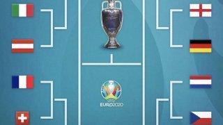 ТВ програма за всички осминафинали от Евро 2020 по дни и часове