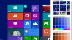Преди няколко месеца Microsoft обяви, че ще направи Windows безплатен за производителите на смартфони и малки таблети. Преди това компанията опитваше да приложи бизнес модела при персоналните компютри и в тази сфера, като искаше от 5 до 15 долара за всеки таблет или смартфон, на който е инсталирана неговата операционна система