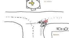 Ултрасложната схема на кръстовището, снимана с ДРОН
